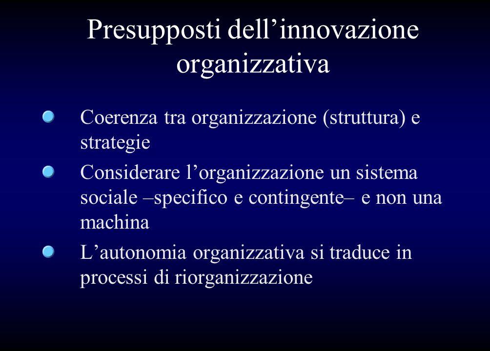 Presupposti dellinnovazione organizzativa Coerenza tra organizzazione (struttura) e strategie Considerare lorganizzazione un sistema sociale –specific