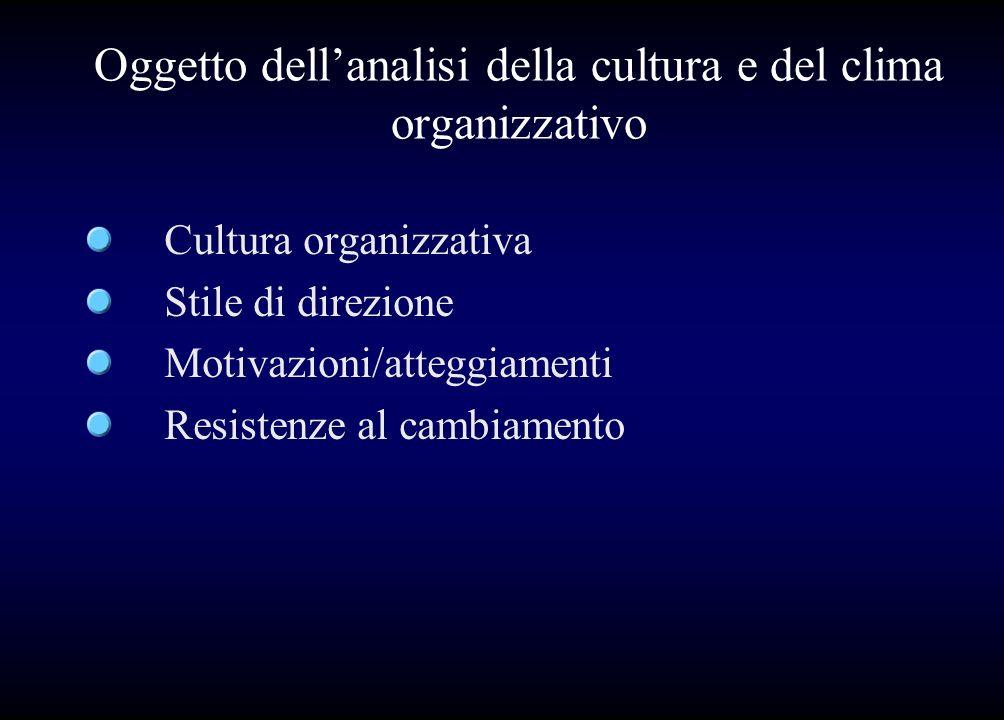 Oggetto dellanalisi della cultura e del clima organizzativo Cultura organizzativa Stile di direzione Motivazioni/atteggiamenti Resistenze al cambiamen