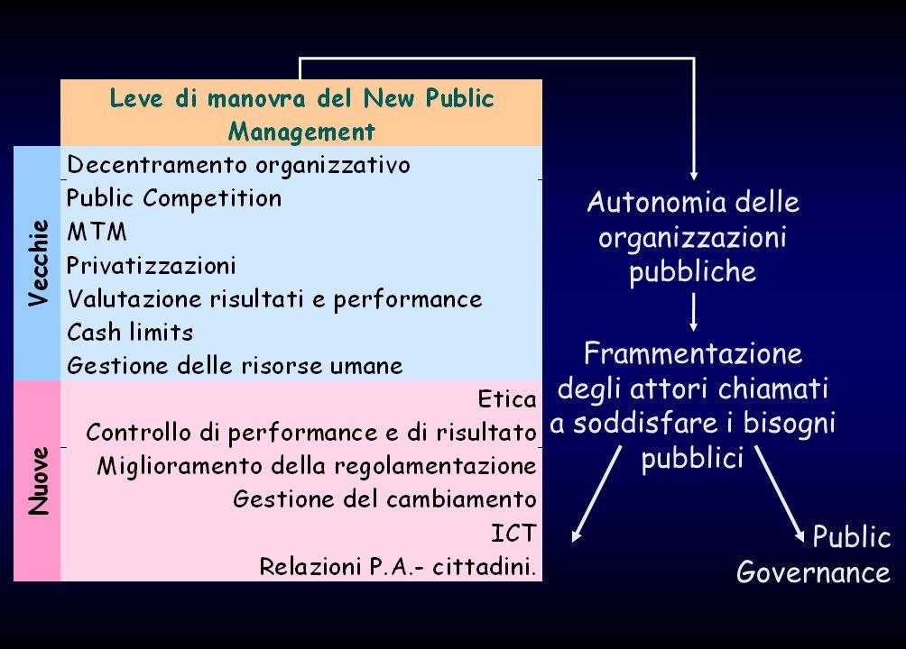 Autonomia delle organizzazioni pubbliche Frammentazione degli attori chiamati a soddisfare i bisogni pubblici Public Governance