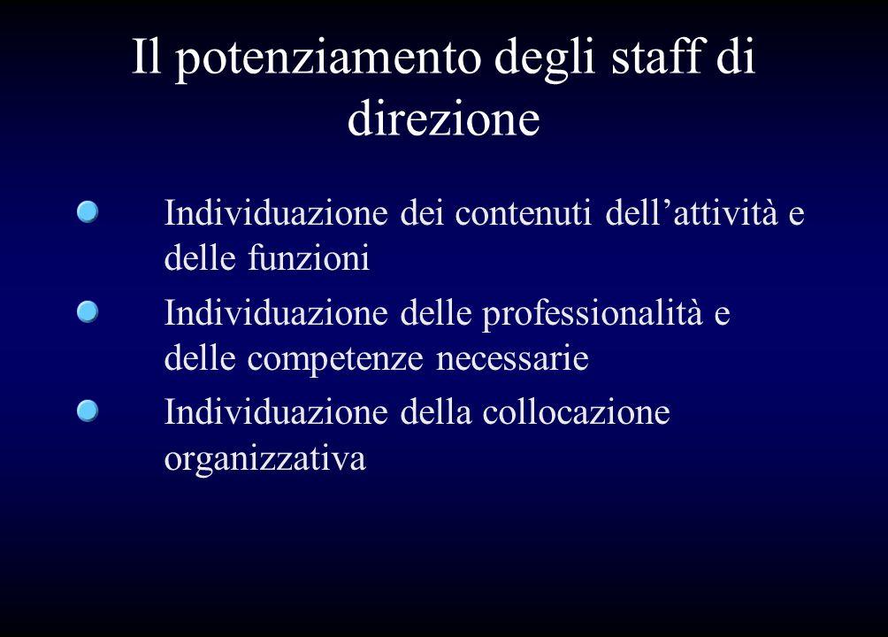 Il potenziamento degli staff di direzione Individuazione dei contenuti dellattività e delle funzioni Individuazione delle professionalità e delle comp