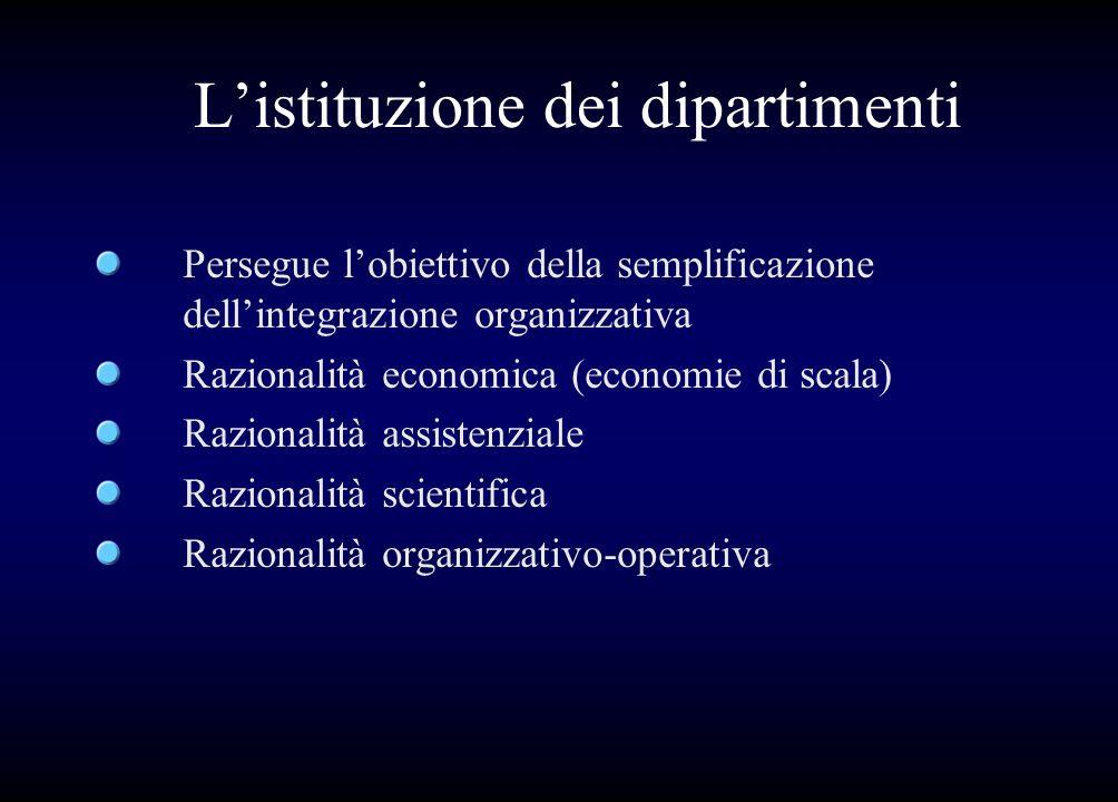 Listituzione dei dipartimenti Persegue lobiettivo della semplificazione dellintegrazione organizzativa Razionalità economica (economie di scala) Razio