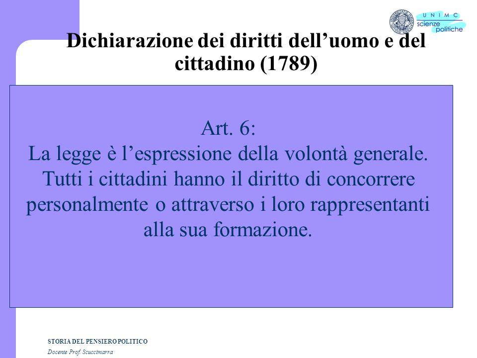 STORIA DEL PENSIERO POLITICO Docente Prof. Scuccimarra Dichiarazione dei diritti delluomo e del cittadino (1789) Art. 6: La legge è lespressione della