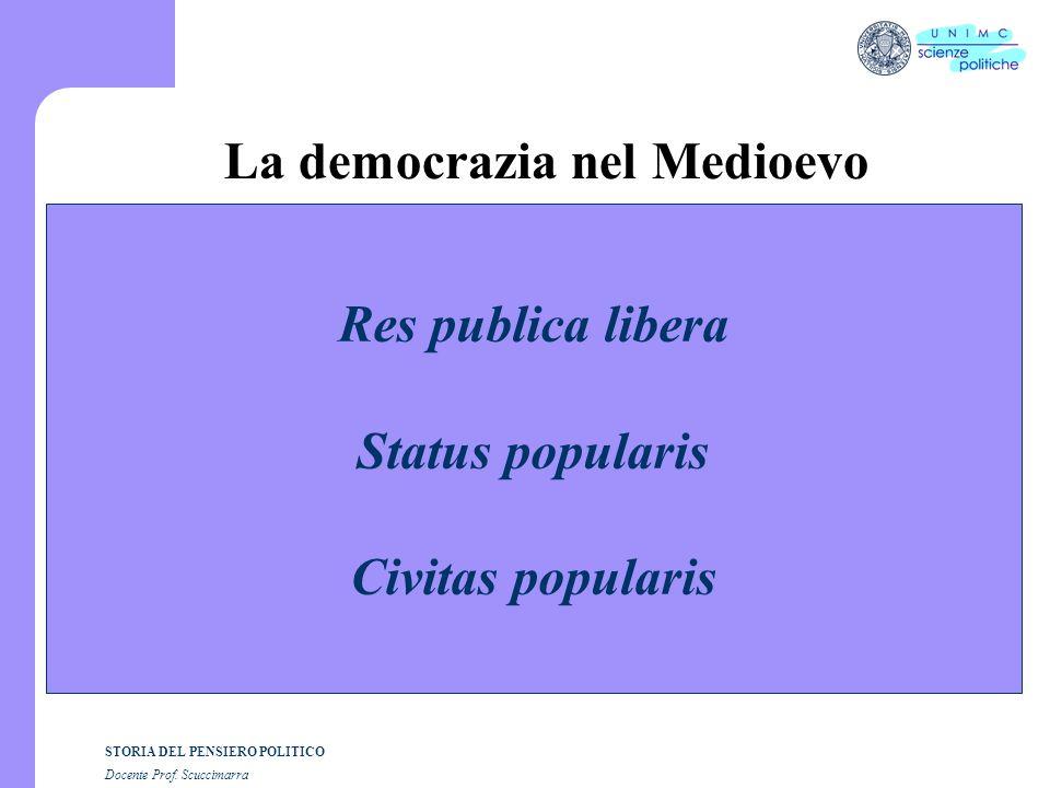 STORIA DEL PENSIERO POLITICO Docente Prof. Scuccimarra La democrazia nel Medioevo Res publica libera Status popularis Civitas popularis