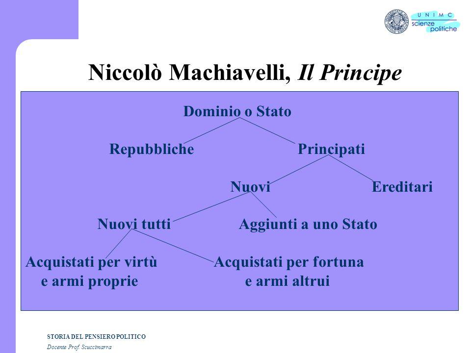 STORIA DEL PENSIERO POLITICO Docente Prof. Scuccimarra Niccolò Machiavelli, Il Principe Dominio o Stato RepubblichePrincipati NuoviEreditari Nuovi tut