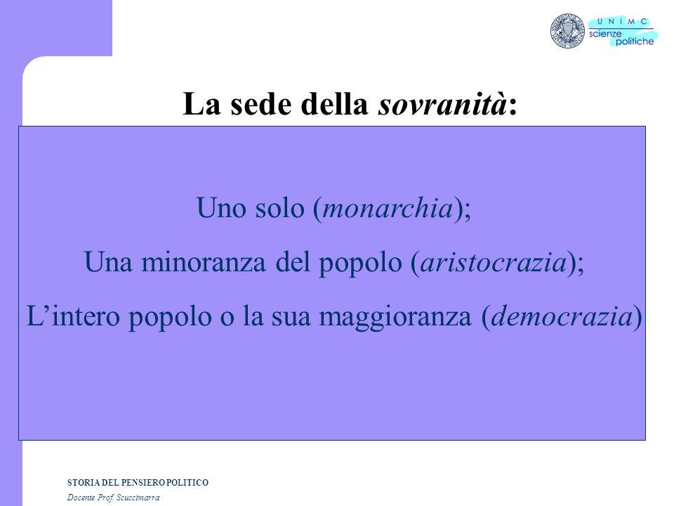 STORIA DEL PENSIERO POLITICO Docente Prof. Scuccimarra La sede della sovranità: Uno solo (monarchia); Una minoranza del popolo (aristocrazia); Lintero