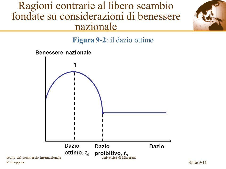 Università di Macerata Slide 9-11 Teoria del commercio internazionale M.Scoppola 1 Benessere nazionale Dazio Dazio ottimo, t o Dazio proibitivo, t p F