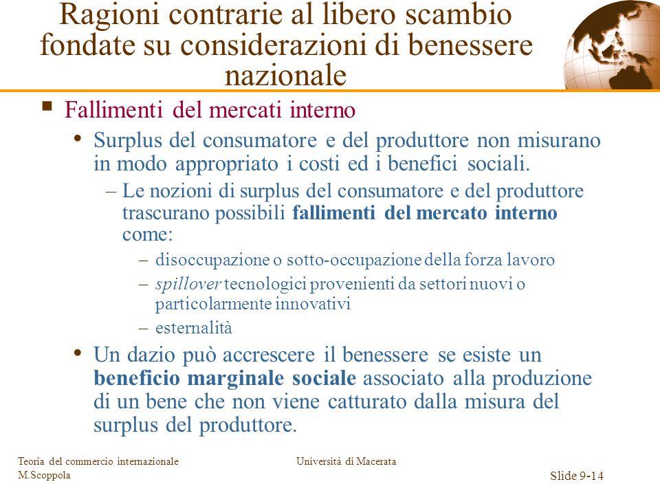 Università di Macerata Slide 9-14 Teoria del commercio internazionale M.Scoppola Fallimenti del mercati interno Surplus del consumatore e del produtto