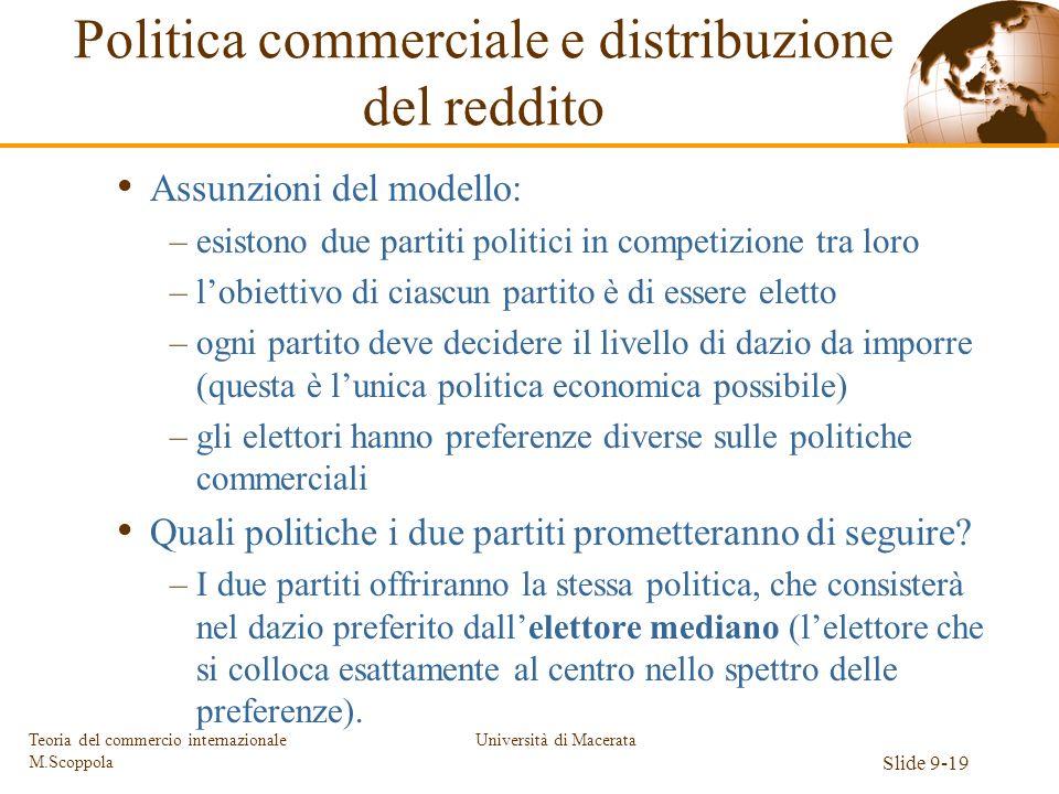Università di Macerata Slide 9-19 Teoria del commercio internazionale M.Scoppola Assunzioni del modello: –esistono due partiti politici in competizion