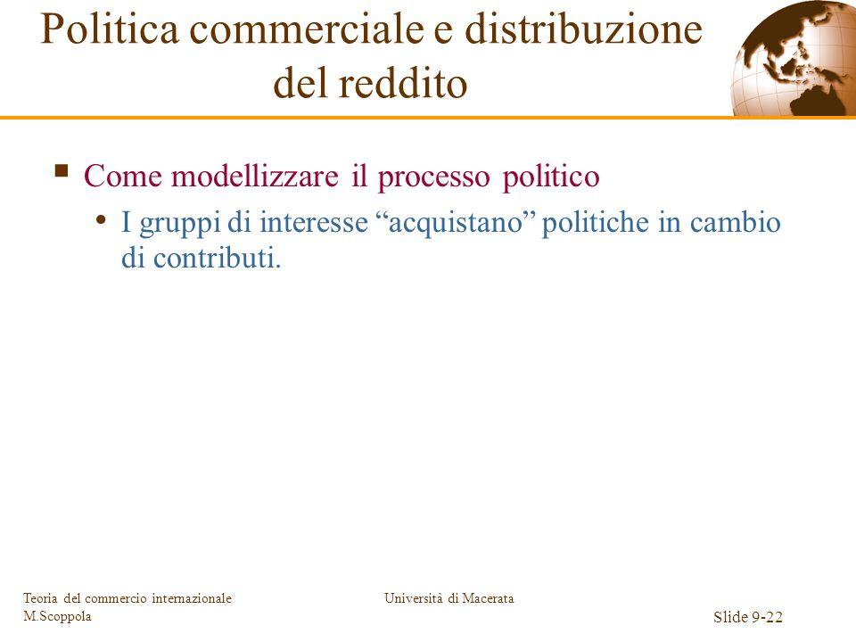 Università di Macerata Slide 9-22 Teoria del commercio internazionale M.Scoppola Come modellizzare il processo politico I gruppi di interesse acquista