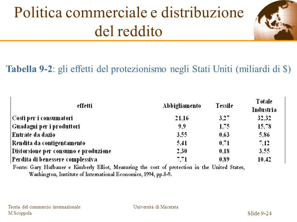 Università di Macerata Slide 9-24 Teoria del commercio internazionale M.Scoppola Politica commerciale e distribuzione del reddito Tabella 9-2: gli eff