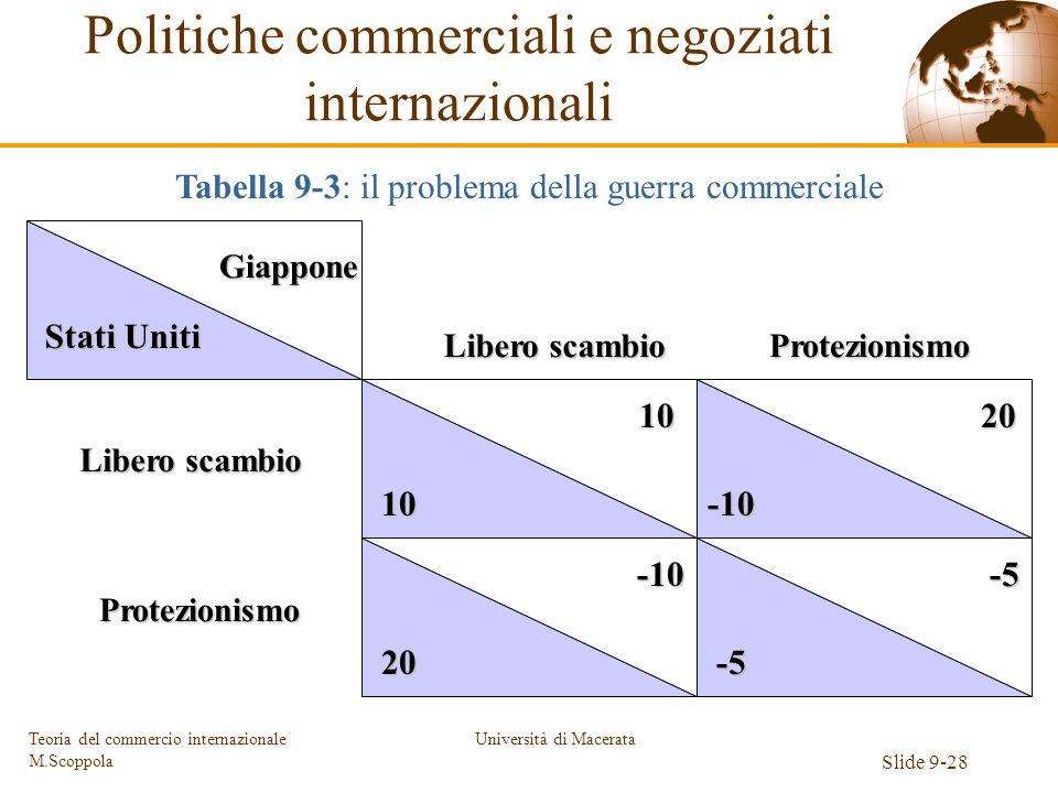 Università di Macerata Slide 9-28 Teoria del commercio internazionale M.Scoppola Giappone Stati Uniti 10 10 -5 -5 20 -10 20 -10 -10 Libero scambio Pro