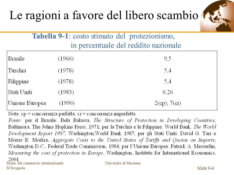 Università di Macerata Slide 9-6 Teoria del commercio internazionale M.Scoppola Le ragioni a favore del libero scambio Tabella 9-1: costo stimato del