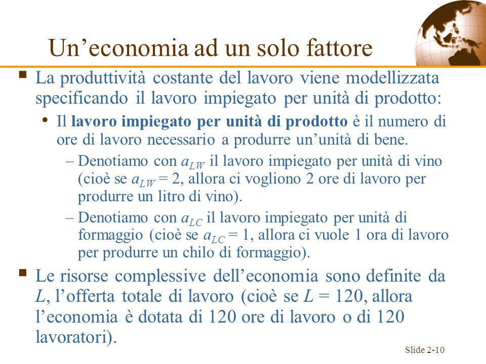 Slide 2-10 La produttività costante del lavoro viene modellizzata specificando il lavoro impiegato per unità di prodotto: Il lavoro impiegato per unit