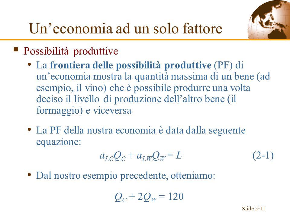 Slide 2-11 Possibilità produttive La frontiera delle possibilità produttive (PF) di uneconomia mostra la quantità massima di un bene (ad esempio, il v
