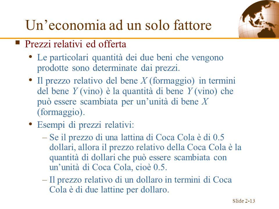 Slide 2-13 Prezzi relativi ed offerta Le particolari quantità dei due beni che vengono prodotte sono determinate dai prezzi. Il prezzo relativo del be