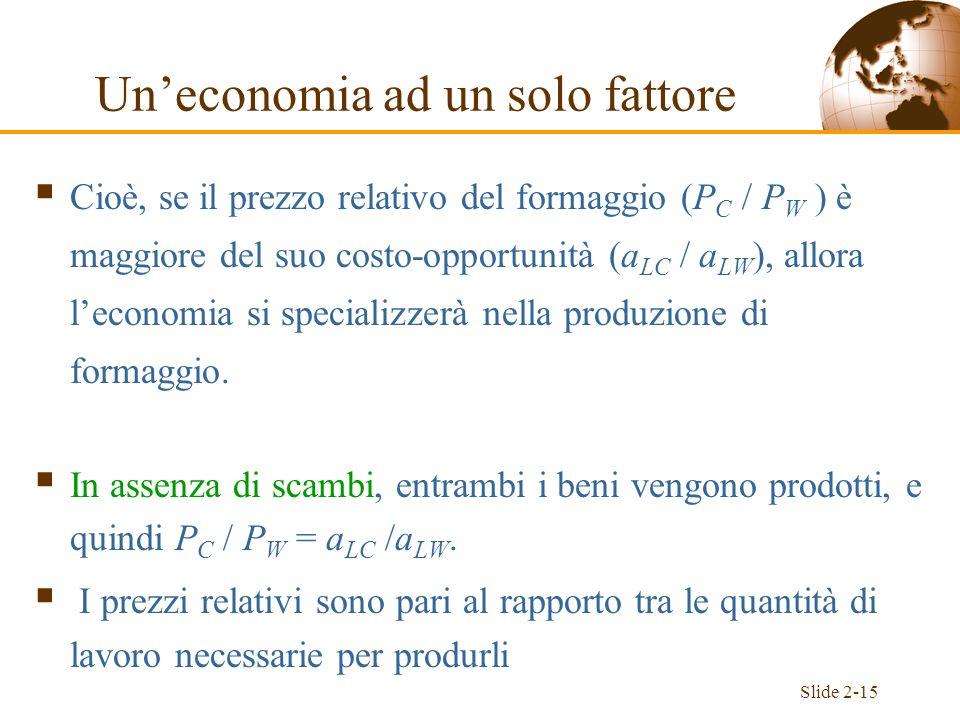 Slide 2-15 Cioè, se il prezzo relativo del formaggio (P C / P W ) è maggiore del suo costo-opportunità (a LC / a LW ), allora leconomia si specializze