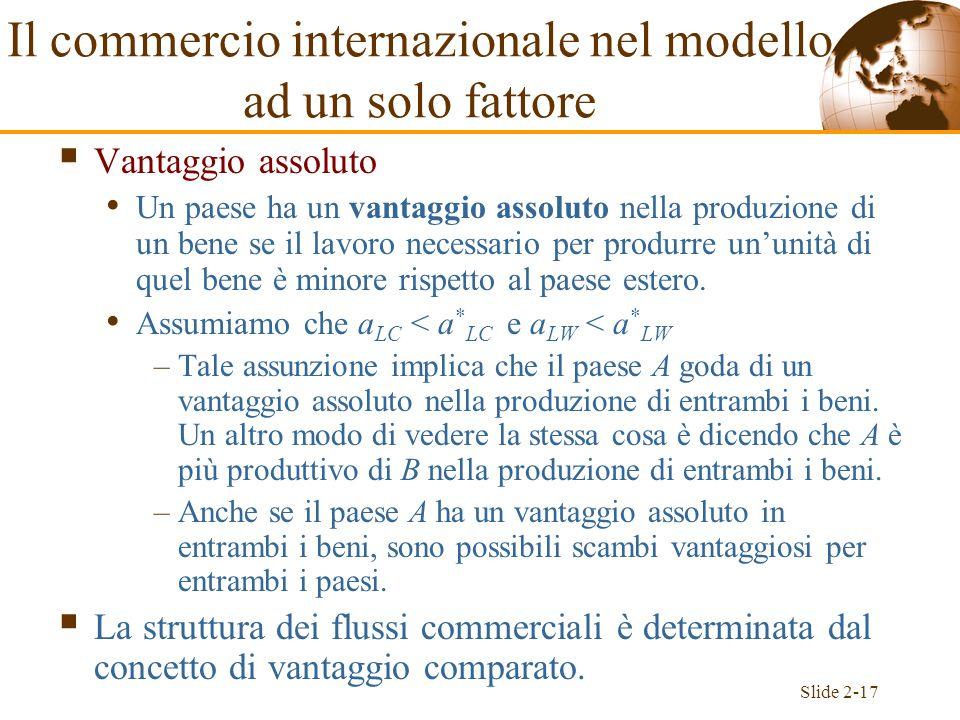 Slide 2-17 Vantaggio assoluto Un paese ha un vantaggio assoluto nella produzione di un bene se il lavoro necessario per produrre ununità di quel bene