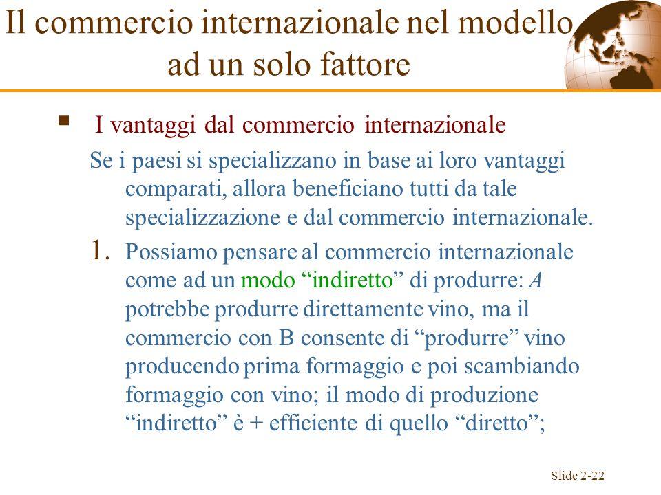 Slide 2-22 I vantaggi dal commercio internazionale Se i paesi si specializzano in base ai loro vantaggi comparati, allora beneficiano tutti da tale sp