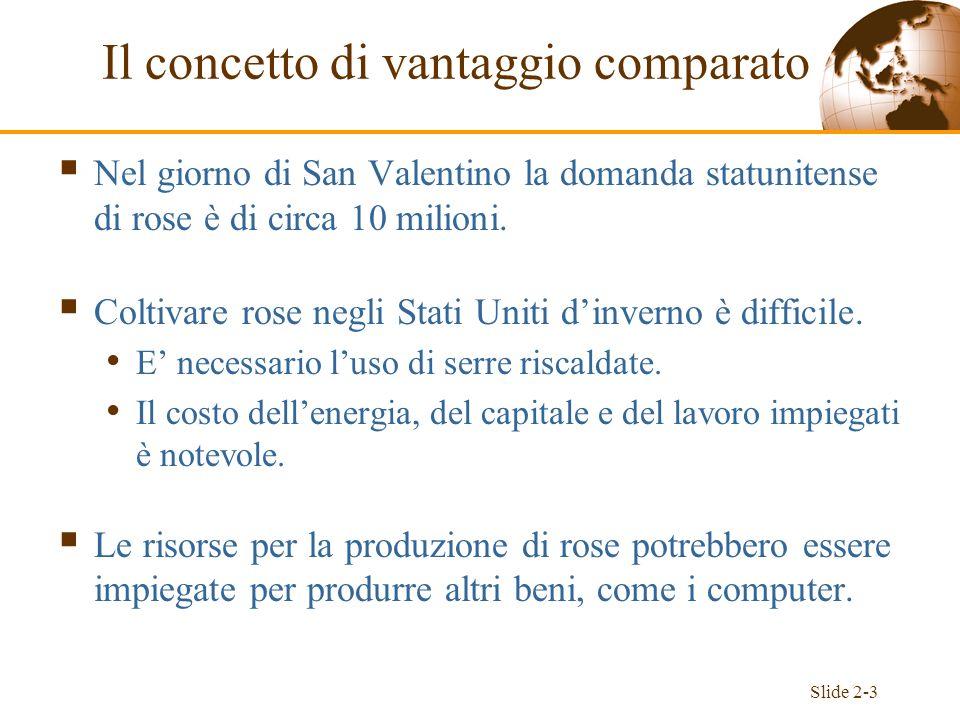 Slide 2-4 Costo-opportunità Il costo-opportunità delle rose in termini di computer è il numero di computer che si sarebbero potuti produrre con le risorse impiegate per produrre un certo numero di rose.