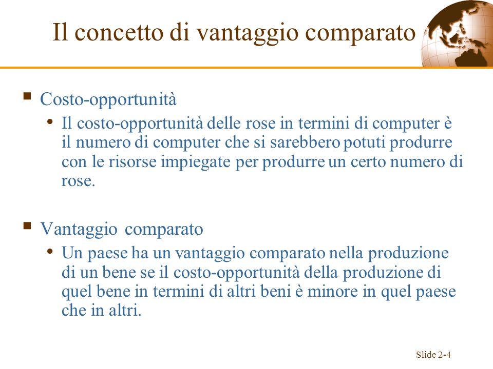 Slide 2-15 Cioè, se il prezzo relativo del formaggio (P C / P W ) è maggiore del suo costo-opportunità (a LC / a LW ), allora leconomia si specializzerà nella produzione di formaggio.