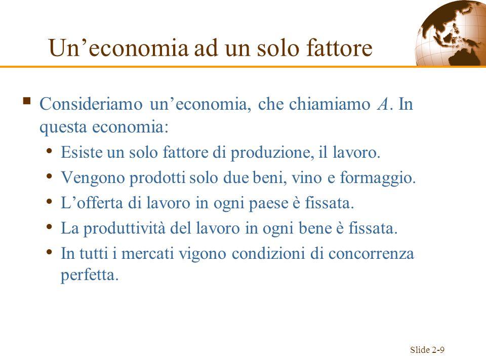 Slide 2-9 Uneconomia ad un solo fattore Consideriamo uneconomia, che chiamiamo A. In questa economia: Esiste un solo fattore di produzione, il lavoro.