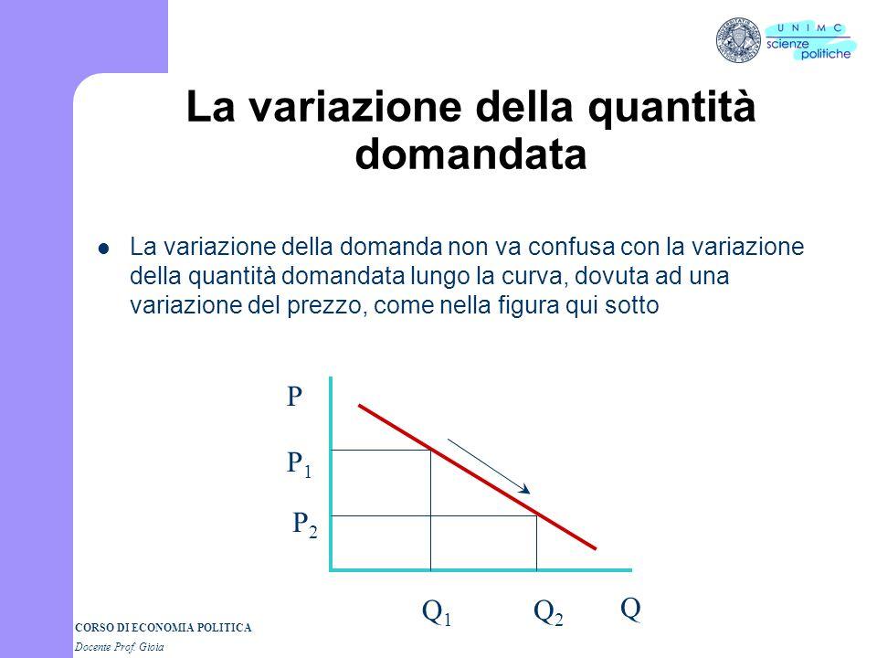 CORSO DI ECONOMIA POLITICA Docente Prof. Gioia Spostamento della curva di domanda: diminuzione Un cambiamento di uno dei fattori determinanti può anch