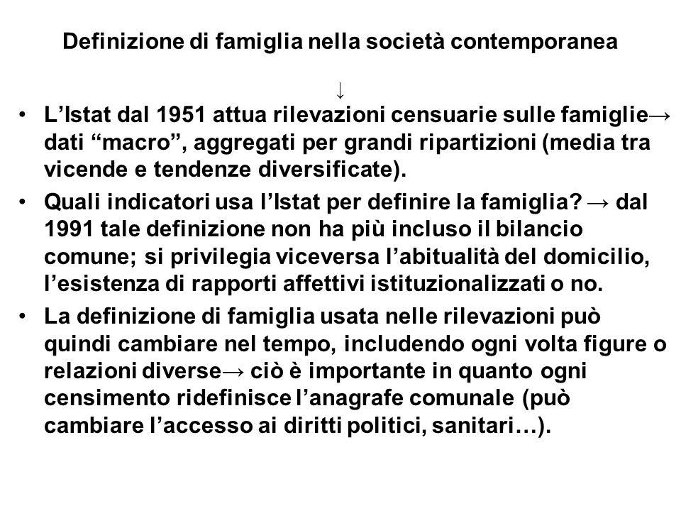 Definizione di famiglia nella società contemporanea LIstat dal 1951 attua rilevazioni censuarie sulle famiglie dati macro, aggregati per grandi ripart
