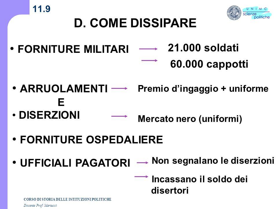 CORSO DI STORIA DELLE ISTITUZIONI POLITICHE Docente Prof. Martucci 11.9 FORNITURE MILITARI D. COME DISSIPARE 21.000 soldati 60.000 cappotti ARRUOLAMEN