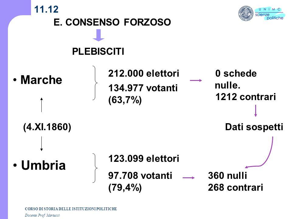 CORSO DI STORIA DELLE ISTITUZIONI POLITICHE Docente Prof. Martucci 11.12 E. CONSENSO FORZOSO Marche Umbria PLEBISCITI 212.000 elettori 134.977 votanti