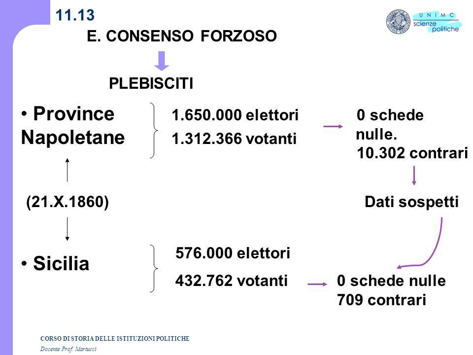 CORSO DI STORIA DELLE ISTITUZIONI POLITICHE Docente Prof. Martucci 11.13 E. CONSENSO FORZOSO Province Napoletane Sicilia PLEBISCITI 1.650.000 elettori