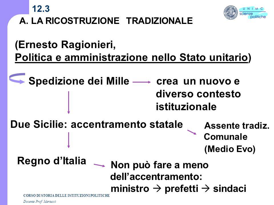 CORSO DI STORIA DELLE ISTITUZIONI POLITICHE Docente Prof. Martucci 12.3 A. LA RICOSTRUZIONE TRADIZIONALE (Ernesto Ragionieri, Politica e amministrazio