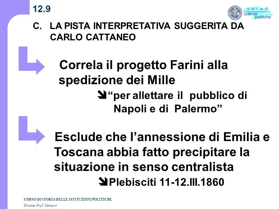 CORSO DI STORIA DELLE ISTITUZIONI POLITICHE Docente Prof. Martucci 12.9 C. LA PISTA INTERPRETATIVA SUGGERITA DA CARLO CATTANEO Correla il progetto Far