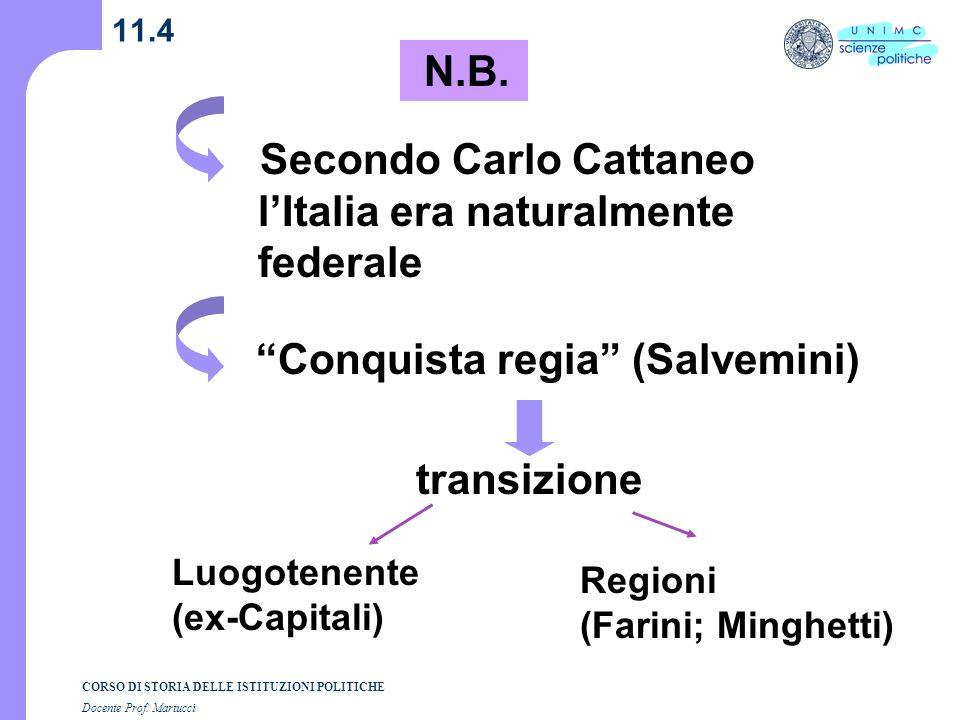 CORSO DI STORIA DELLE ISTITUZIONI POLITICHE Docente Prof. Martucci 11.4 Secondo Carlo Cattaneo lItalia era naturalmente federale Conquista regia (Salv