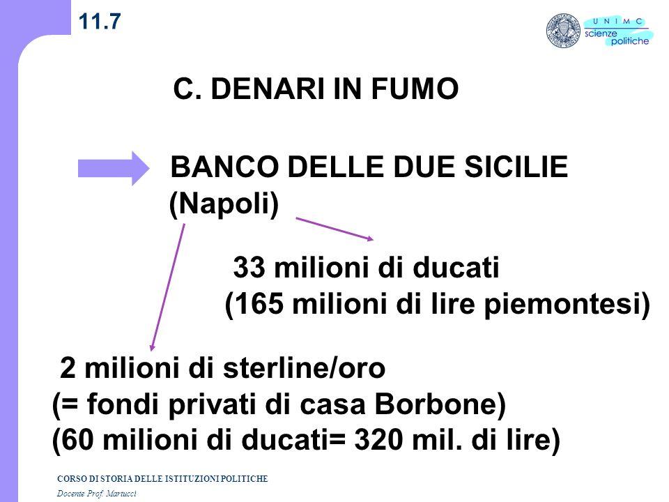 CORSO DI STORIA DELLE ISTITUZIONI POLITICHE Docente Prof. Martucci 11.7 BANCO DELLE DUE SICILIE (Napoli) C. DENARI IN FUMO 33 milioni di ducati (165 m