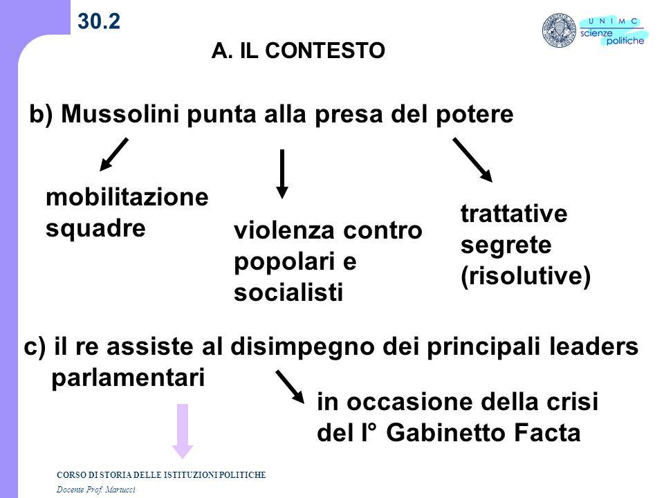 CORSO DI STORIA DELLE ISTITUZIONI POLITICHE Docente Prof. Martucci 30.2 A. IL CONTESTO b) Mussolini punta alla presa del potere violenza contro popola