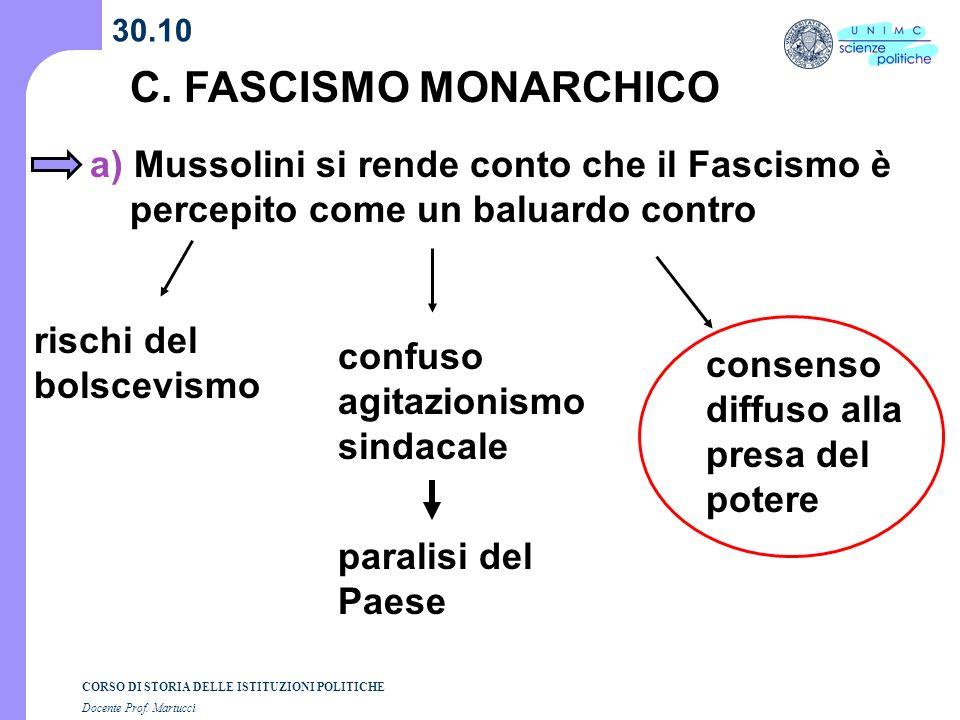 CORSO DI STORIA DELLE ISTITUZIONI POLITICHE Docente Prof. Martucci 30.10 C. FASCISMO MONARCHICO a) Mussolini si rende conto che il Fascismo è percepit