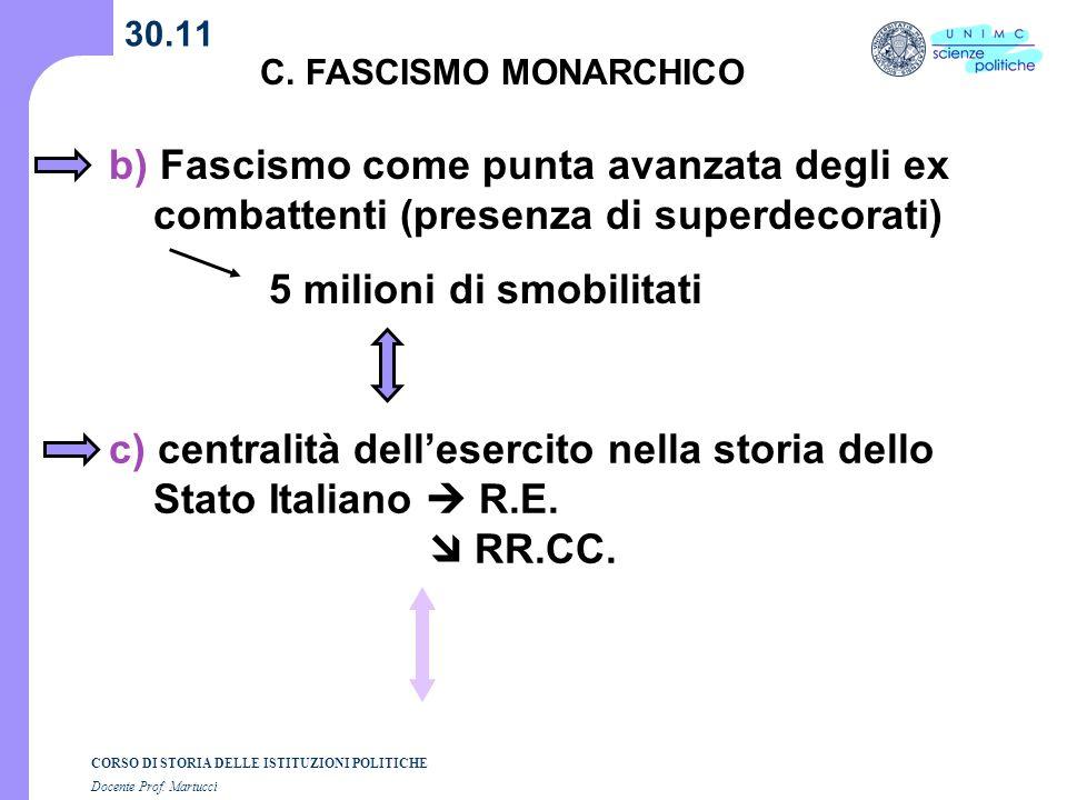 CORSO DI STORIA DELLE ISTITUZIONI POLITICHE Docente Prof. Martucci 30.11 C. FASCISMO MONARCHICO b) Fascismo come punta avanzata degli ex combattenti (