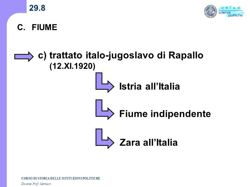 CORSO DI STORIA DELLE ISTITUZIONI POLITICHE Docente Prof. Martucci 29.8 C.FIUME c) trattato italo-jugoslavo di Rapallo (12.XI.1920) Fiume indipendente