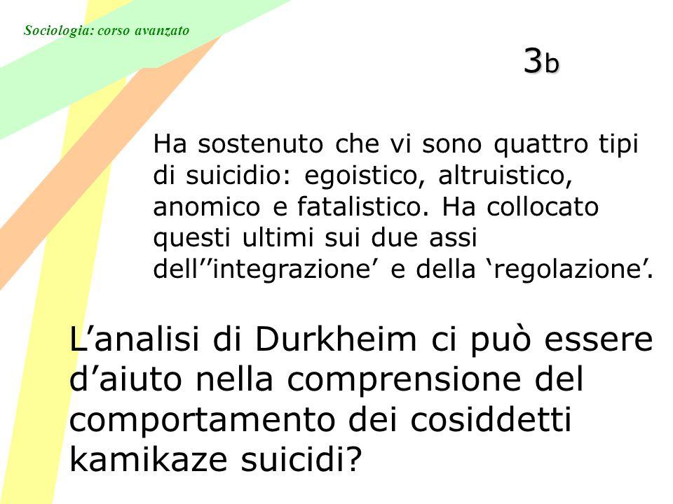 Sociologia: corso avanzato 3b3b3b3b Lanalisi di Durkheim ci può essere daiuto nella comprensione del comportamento dei cosiddetti kamikaze suicidi? Ha