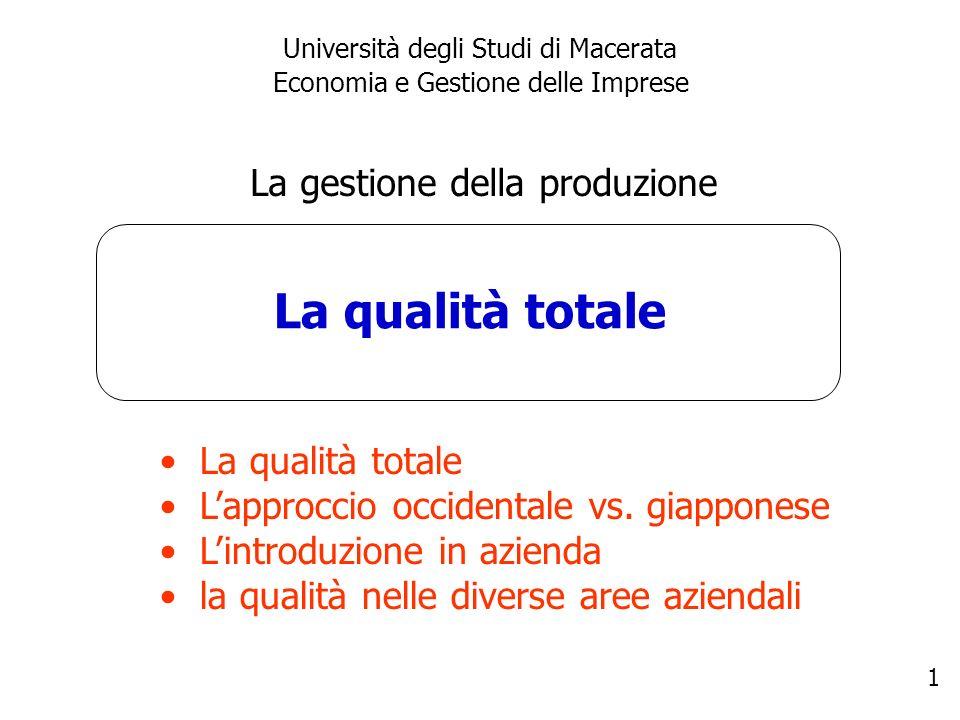 1 La qualità totale Università degli Studi di Macerata Economia e Gestione delle Imprese La gestione della produzione La qualità totale Lapproccio occ