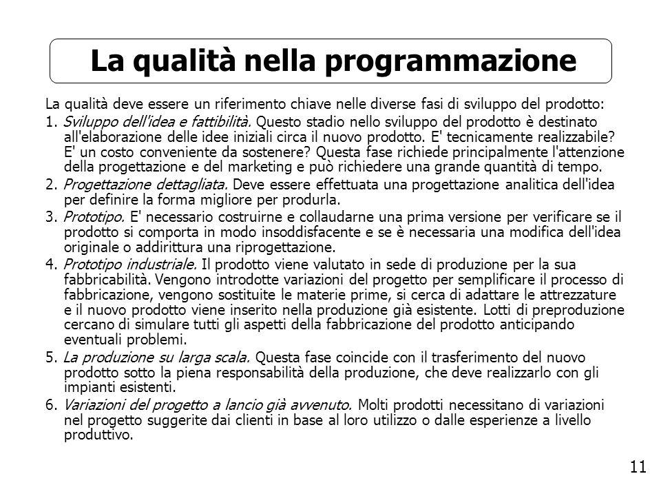 11 La qualità nella programmazione La qualità deve essere un riferimento chiave nelle diverse fasi di sviluppo del prodotto: 1. Sviluppo dell'idea e f