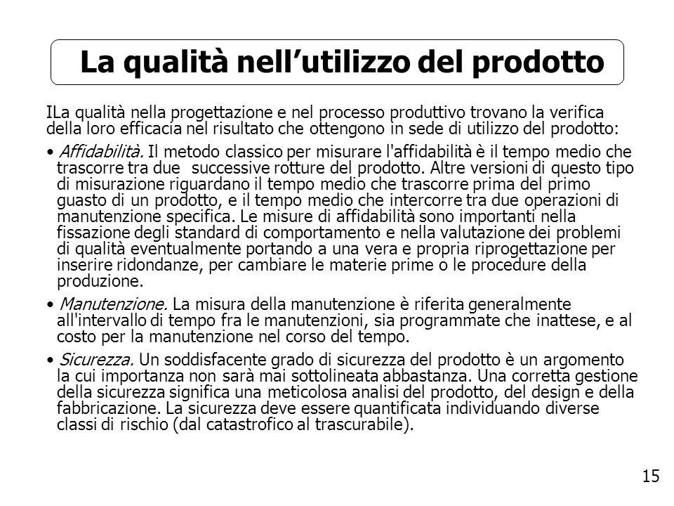 15 La qualità nellutilizzo del prodotto ILa qualità nella progettazione e nel processo produttivo trovano la verifica della loro efficacia nel risulta