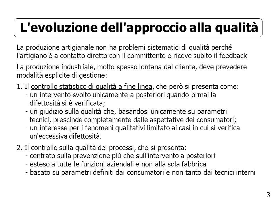 3 L'evoluzione dell'approccio alla qualità La produzione artigianale non ha problemi sistematici di qualità perché l'artigiano è a contatto diretto co