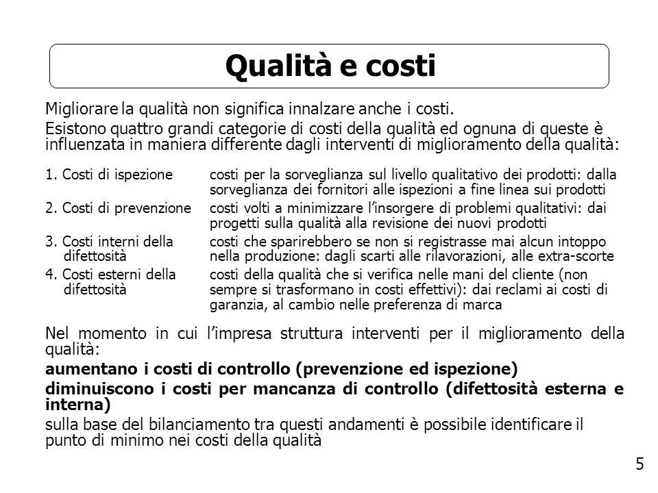 5 Qualità e costi Migliorare la qualità non significa innalzare anche i costi. Esistono quattro grandi categorie di costi della qualità ed ognuna di q