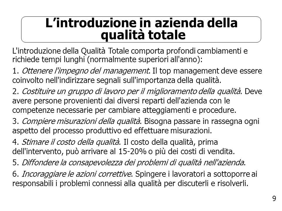 9 Lintroduzione in azienda della qualità totale L'introduzione della Qualità Totale comporta profondi cambiamenti e richiede tempi lunghi (normalmente