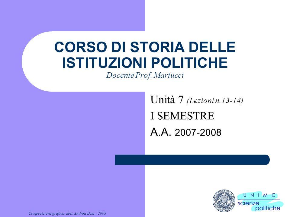 Composizione grafica dott. Andrea Dezi - 2003 CORSO DI STORIA DELLE ISTITUZIONI POLITICHE Docente Prof. Martucci Unità 7 (Lezioni n.13-14) I SEMESTRE