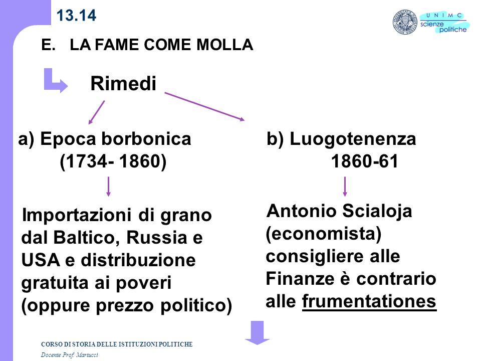 CORSO DI STORIA DELLE ISTITUZIONI POLITICHE Docente Prof. Martucci 13.14 E. LA FAME COME MOLLA Rimedi a) Epoca borbonica (1734- 1860) b) Luogotenenza