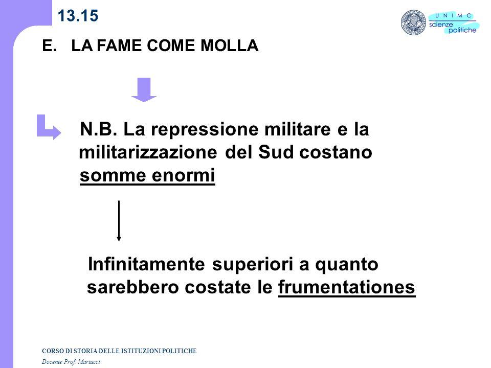 CORSO DI STORIA DELLE ISTITUZIONI POLITICHE Docente Prof. Martucci 13.15 E. LA FAME COME MOLLA N.B. La repressione militare e la militarizzazione del