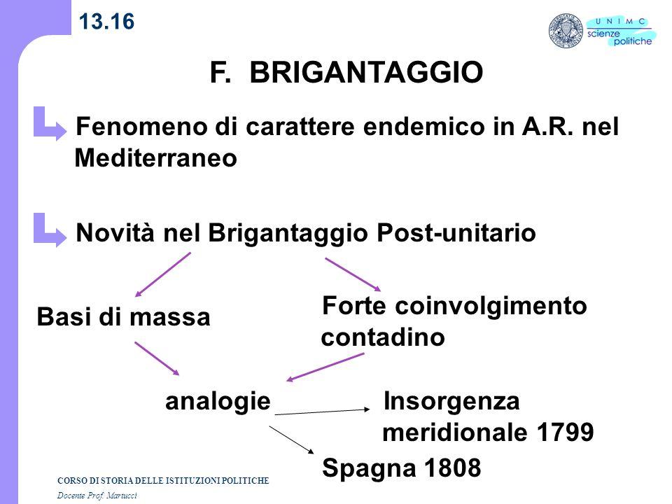CORSO DI STORIA DELLE ISTITUZIONI POLITICHE Docente Prof. Martucci 13.16 F. BRIGANTAGGIO Fenomeno di carattere endemico in A.R. nel Mediterraneo Novit