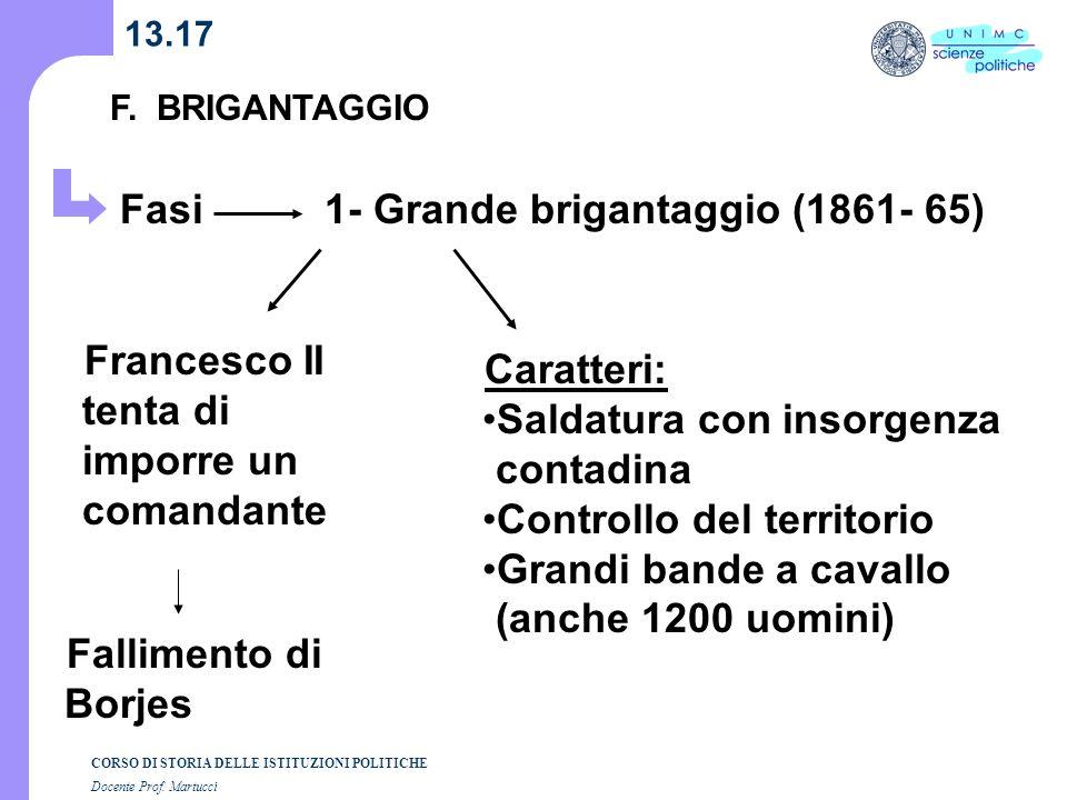 CORSO DI STORIA DELLE ISTITUZIONI POLITICHE Docente Prof. Martucci 13.17 F. BRIGANTAGGIO Fasi1- Grande brigantaggio (1861- 65) Francesco II tenta di i